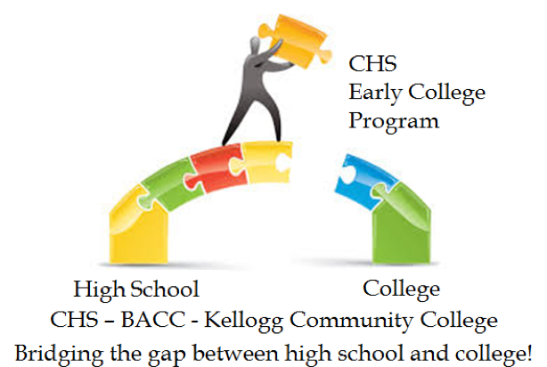 CHS Early College Program - Bridging the gap between high school and college!